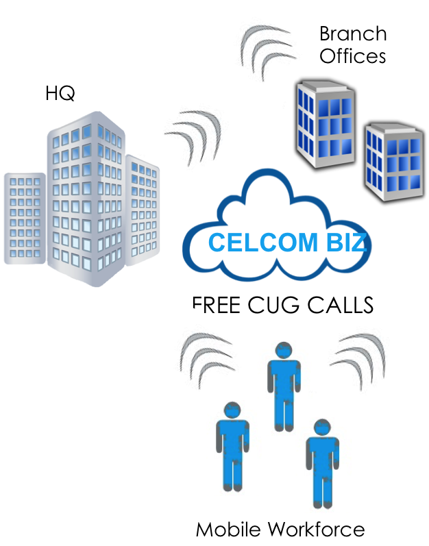 telecommunication network alternatives Network redundancy definition - network redundancy is a process through which additional or alternate instances of network devices, equipment and.